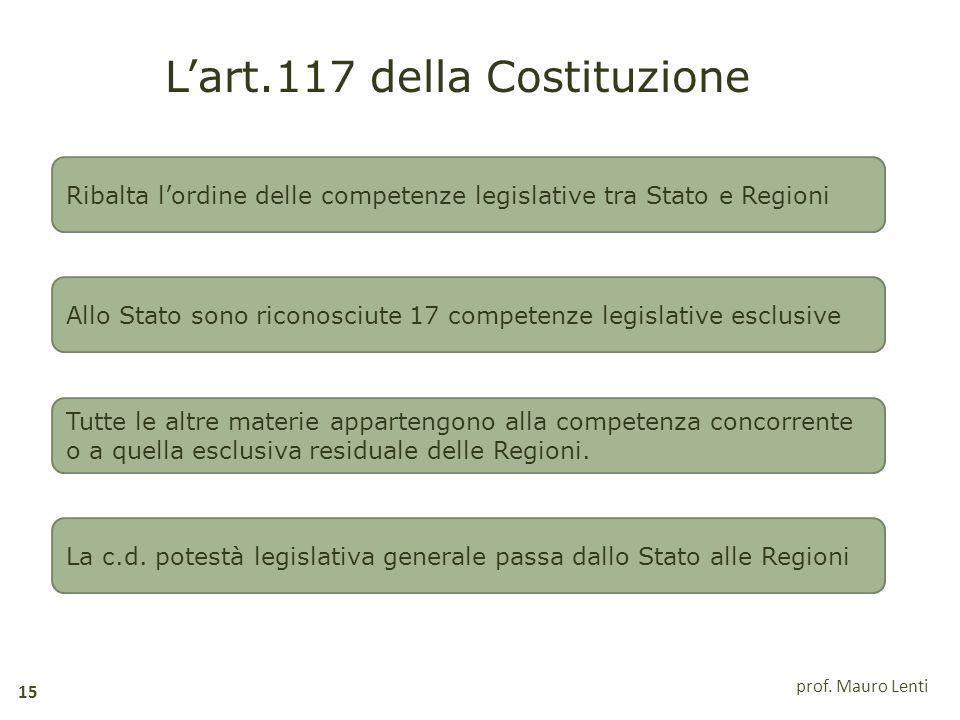 L'art.117 della Costituzione
