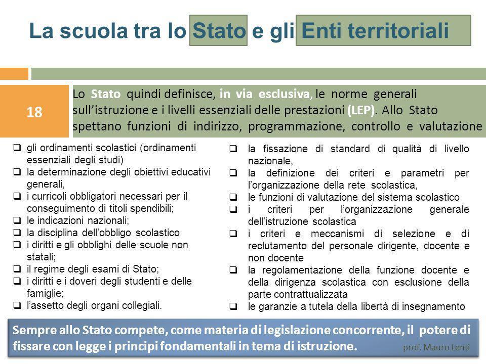 La scuola tra lo Stato e gli Enti territoriali