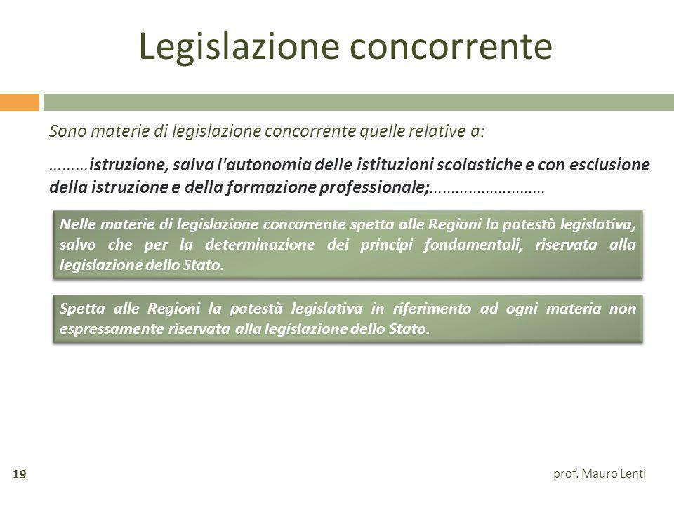 Legislazione concorrente