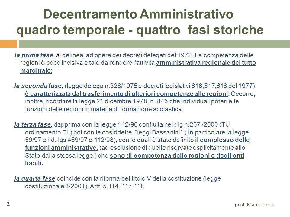 Decentramento Amministrativo quadro temporale - quattro fasi storiche