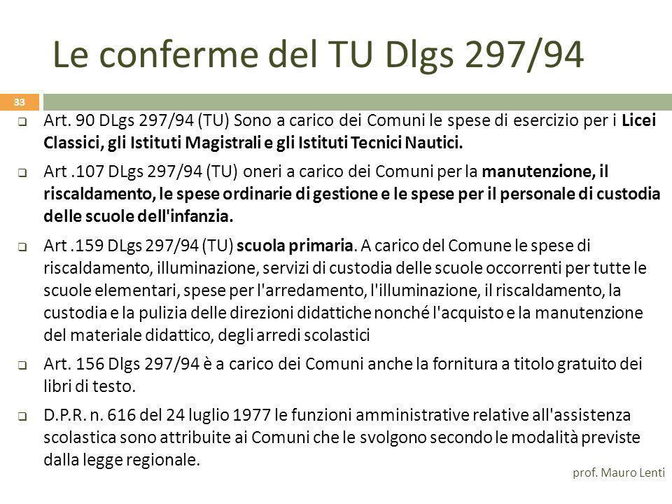 Le conferme del TU Dlgs 297/94