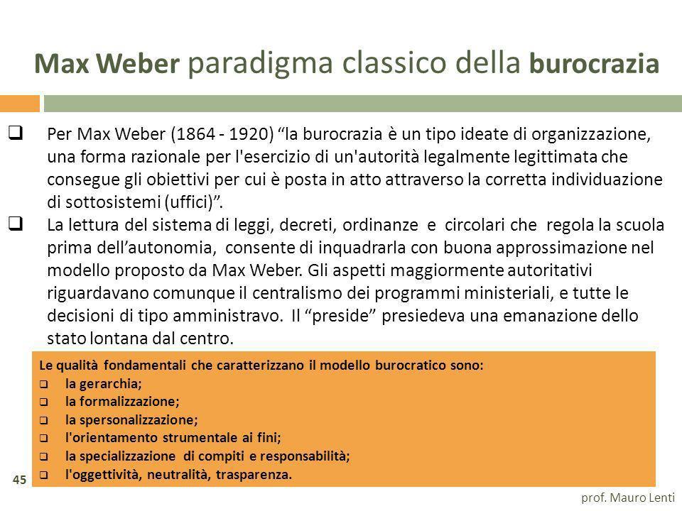 Max Weber paradigma classico della burocrazia