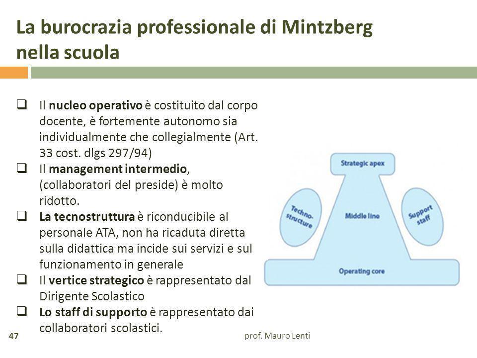 La burocrazia professionale di Mintzberg nella scuola