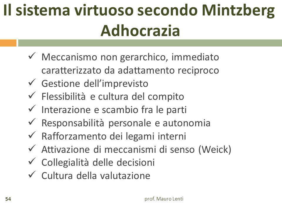 Il sistema virtuoso secondo Mintzberg