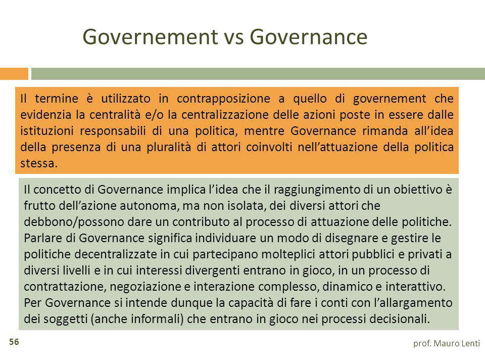 Governement vs Governance