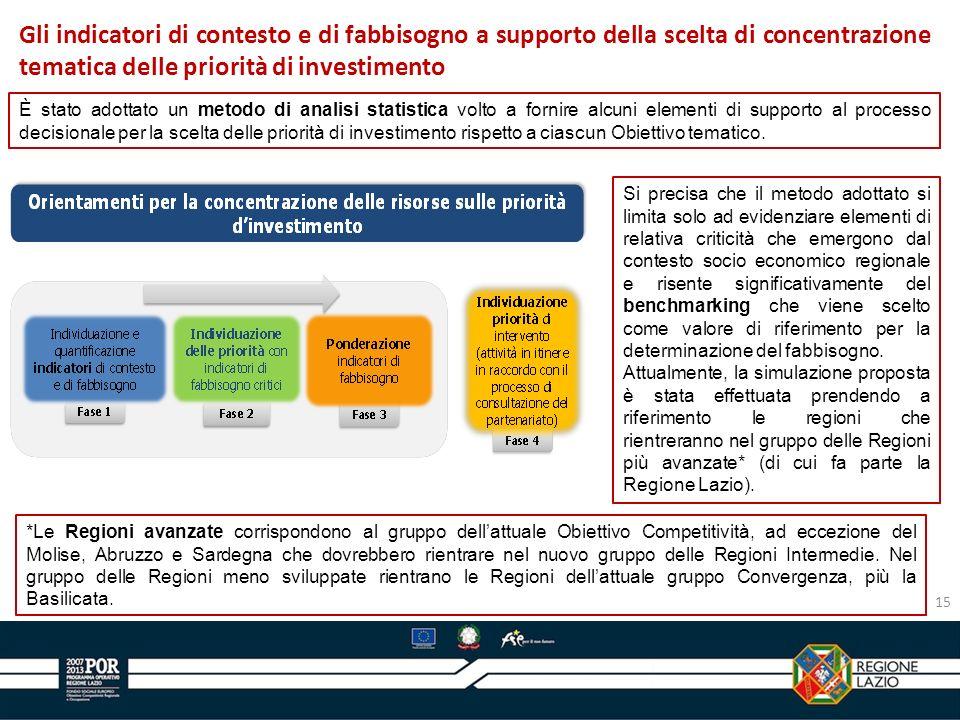 Gli indicatori di contesto e di fabbisogno a supporto della scelta di concentrazione tematica delle priorità di investimento