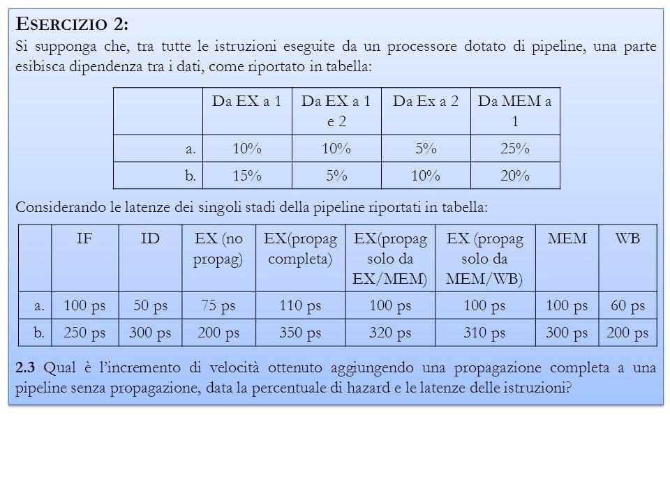 Esercizio 2: