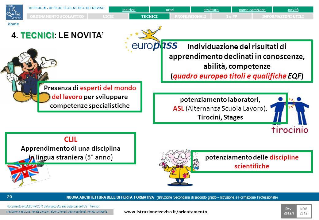 (quadro europeo titoli e qualifiche EQF)
