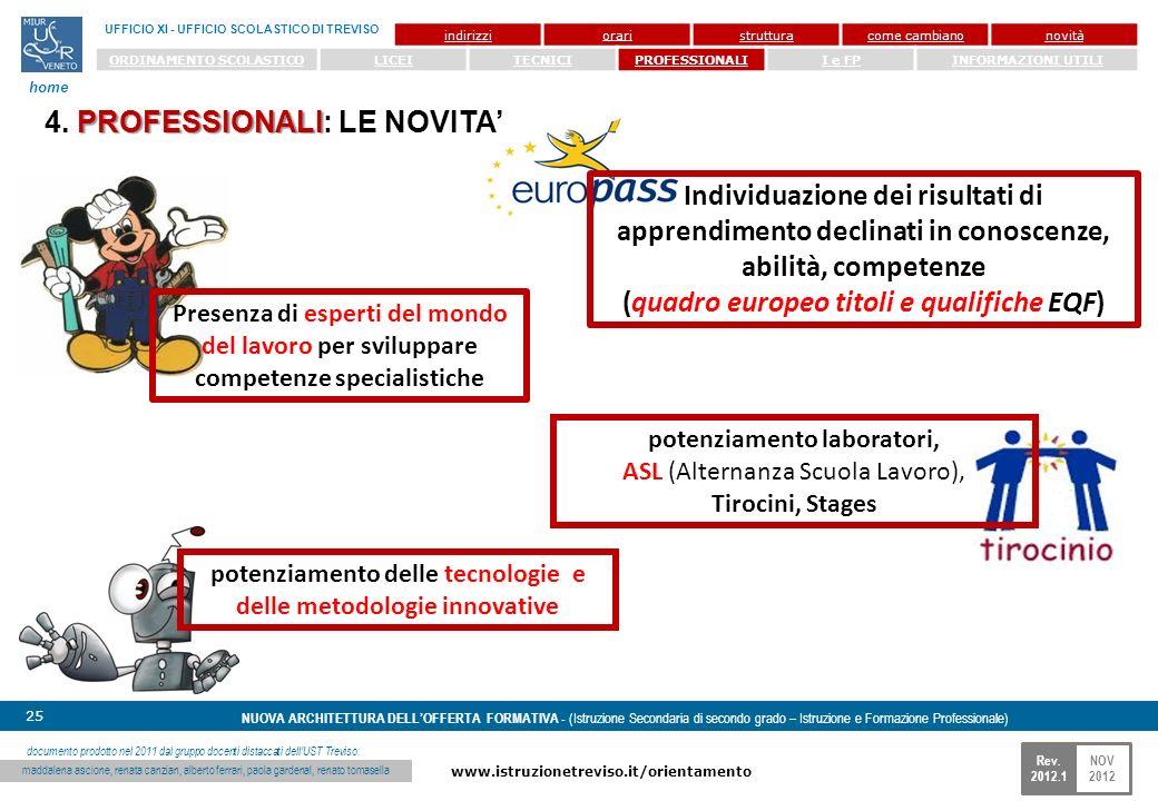 4. PROFESSIONALI: LE NOVITA'