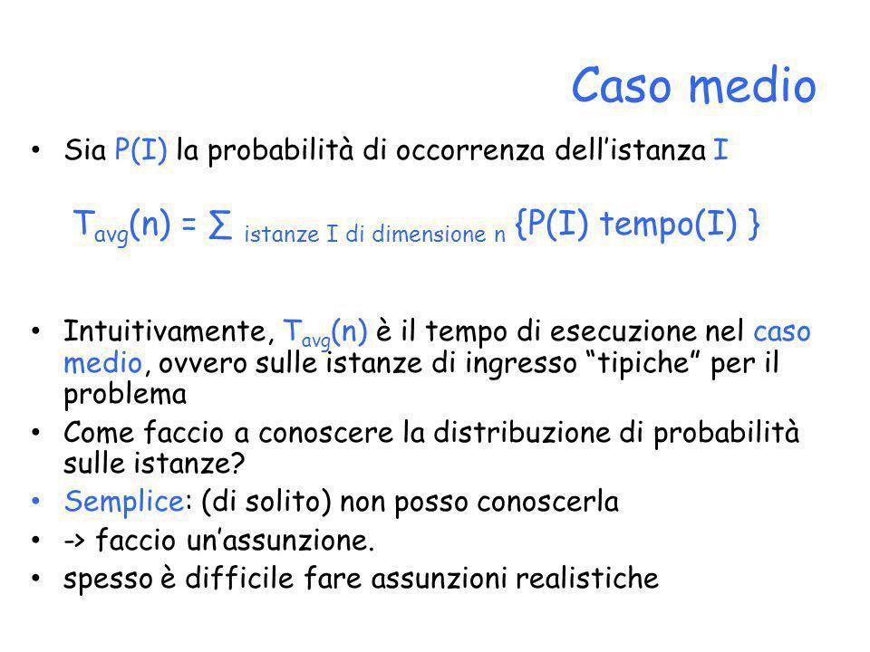 Caso medio Tavg(n) = ∑ istanze I di dimensione n {P(I) tempo(I) }