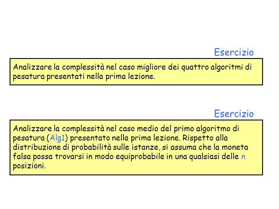 Esercizio Analizzare la complessità nel caso migliore dei quattro algoritmi di pesatura presentati nella prima lezione.