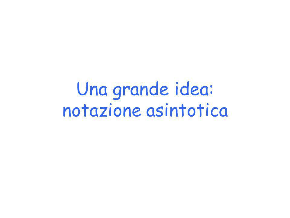 Una grande idea: notazione asintotica