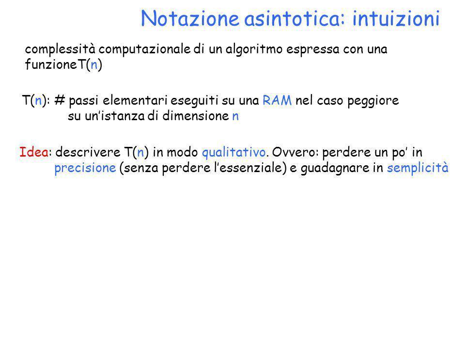 Notazione asintotica: intuizioni