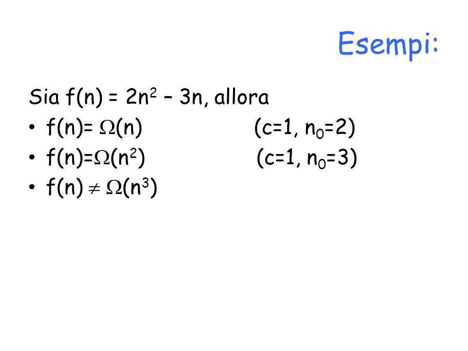 Esempi: Sia f(n) = 2n2 – 3n, allora f(n)= (n) (c=1, n0=2)