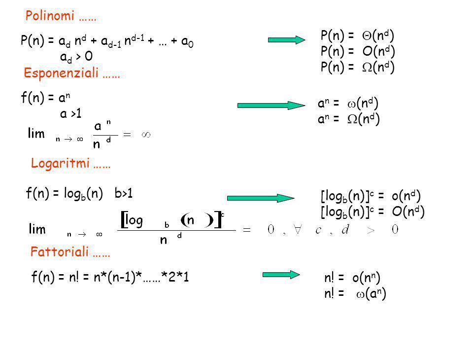 Polinomi …… P(n) = (nd) P(n) = O(nd) P(n) = (nd) P(n) = ad nd + ad-1 nd-1 + … + a0. ad > 0.