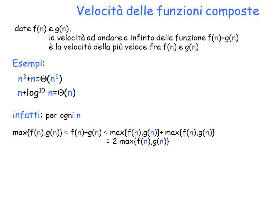 Velocità delle funzioni composte