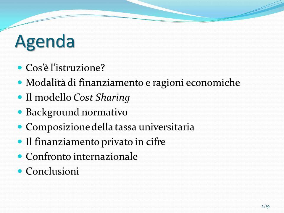 Agenda Cos'è l'istruzione