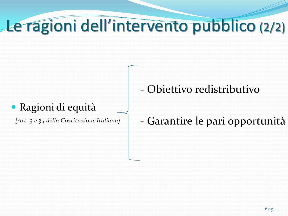 Le ragioni dell'intervento pubblico (2/2)