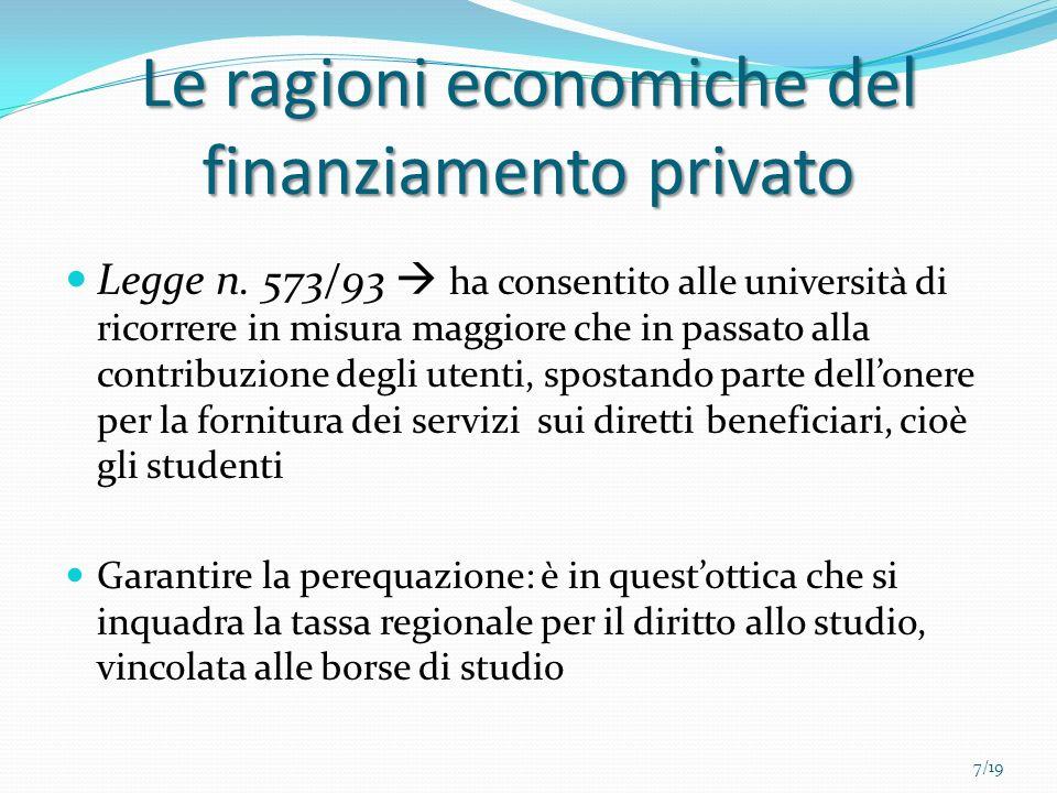 Le ragioni economiche del finanziamento privato