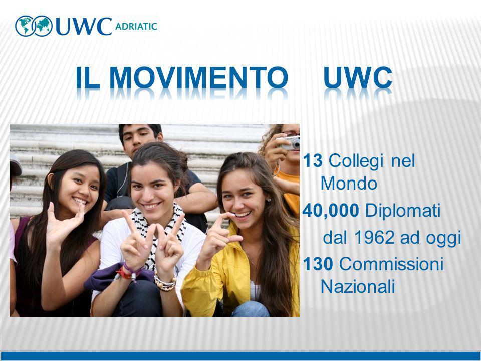 IL MOVIMENTO UWC 13 Collegi nel Mondo 40,000 Diplomati