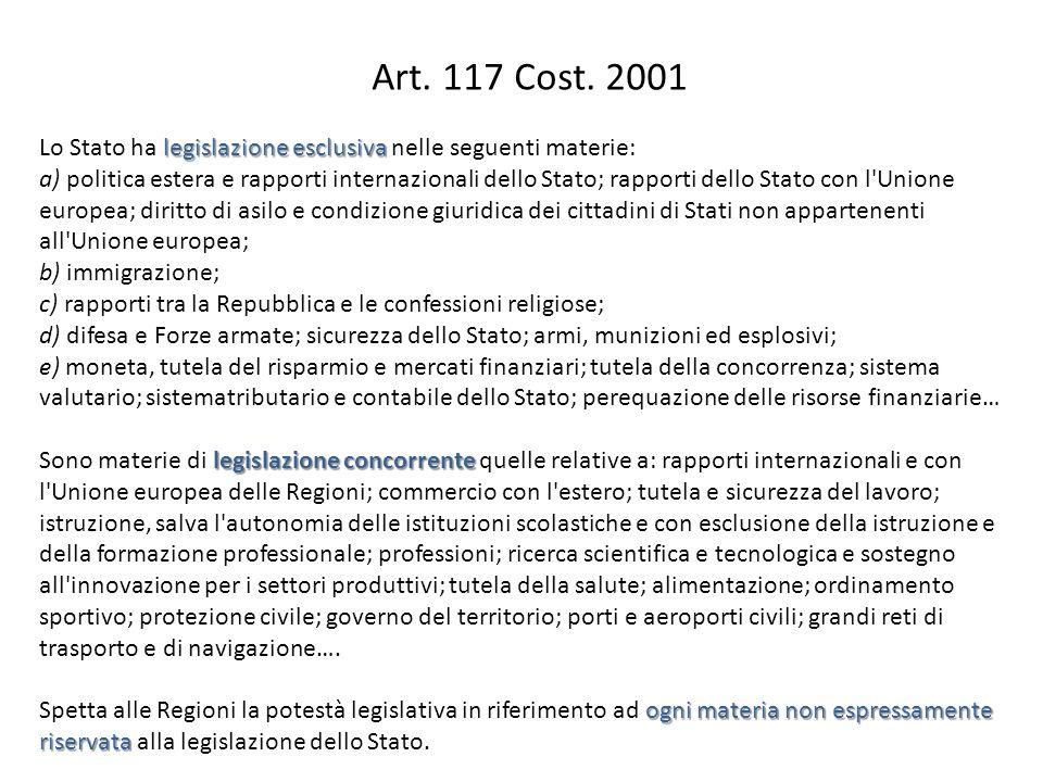 Art. 117 Cost. 2001 Lo Stato ha legislazione esclusiva nelle seguenti materie: