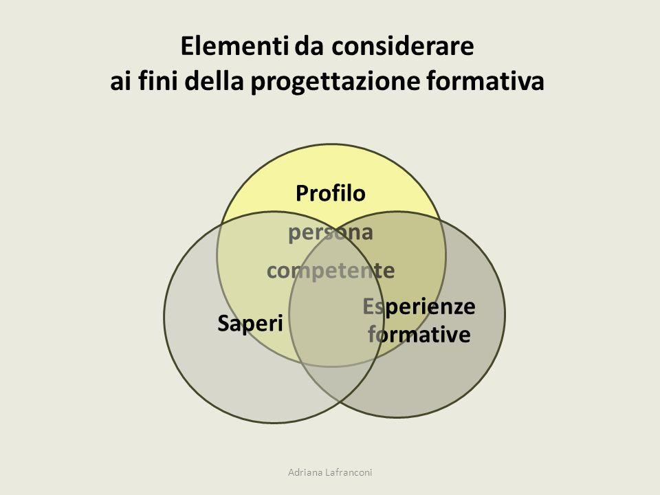 Elementi da considerare ai fini della progettazione formativa