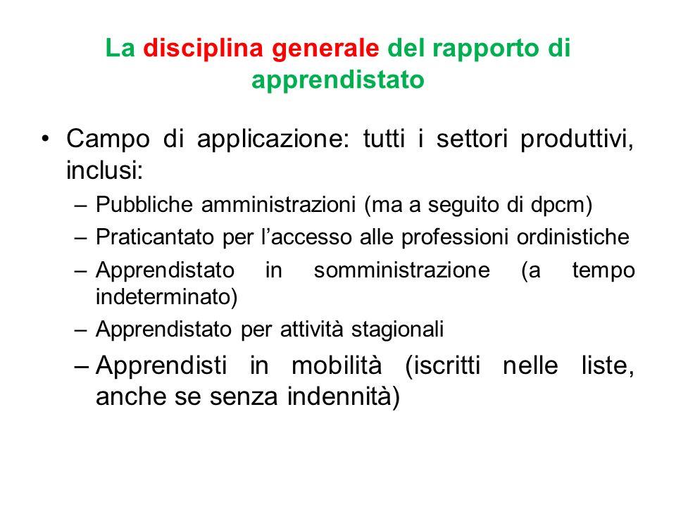 La disciplina generale del rapporto di apprendistato