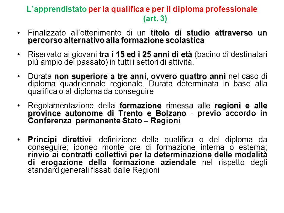 L'apprendistato per la qualifica e per il diploma professionale (art