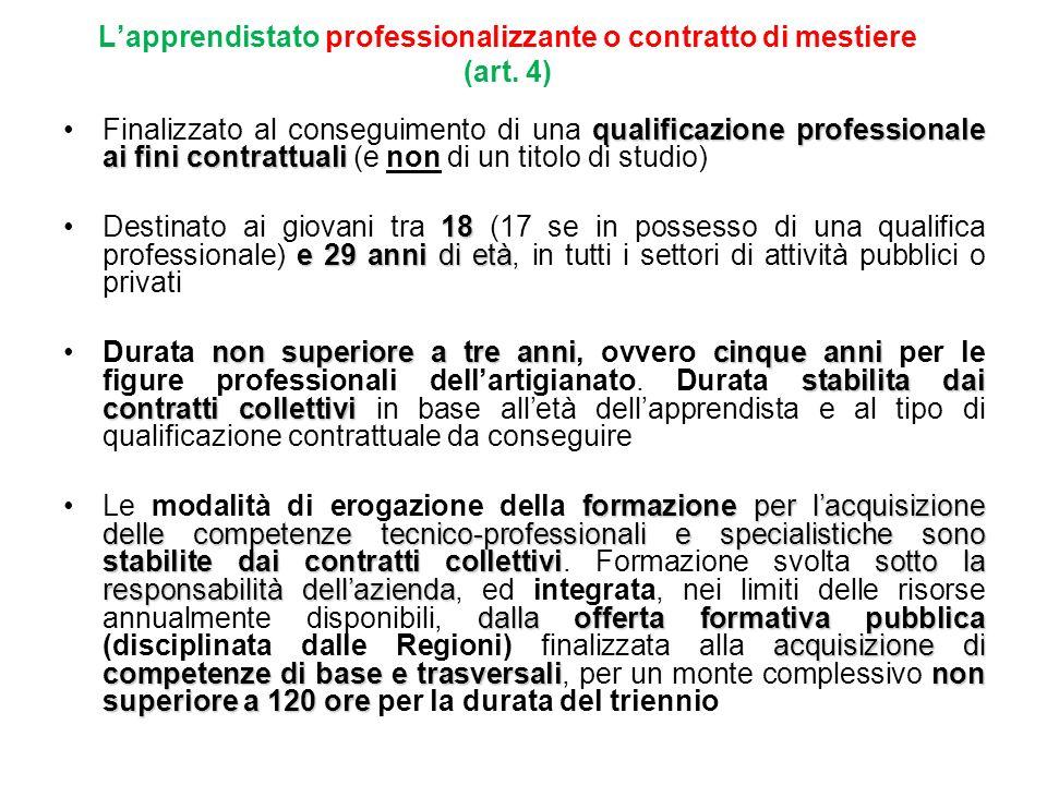 L'apprendistato professionalizzante o contratto di mestiere (art. 4)