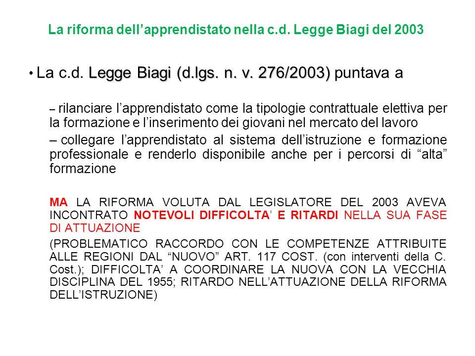 La riforma dell'apprendistato nella c.d. Legge Biagi del 2003