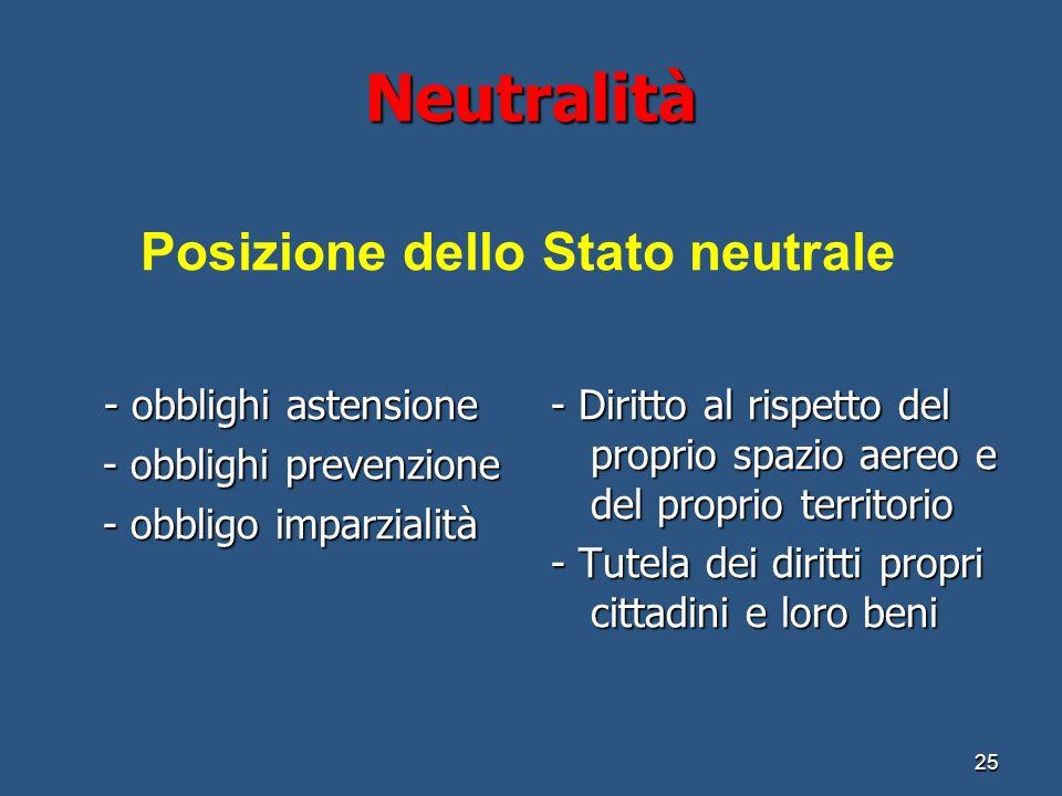 Posizione dello Stato neutrale