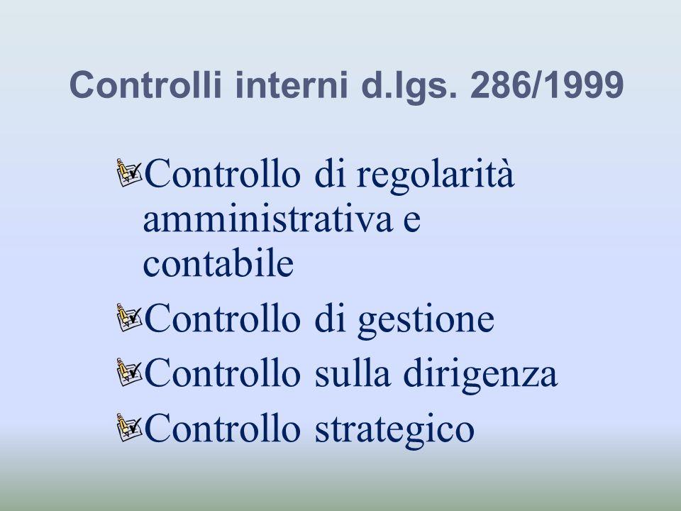 Controlli interni d.lgs. 286/1999