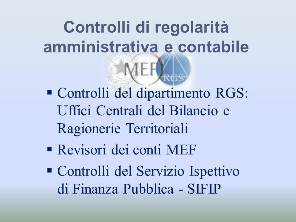 Controlli di regolarità amministrativa e contabile