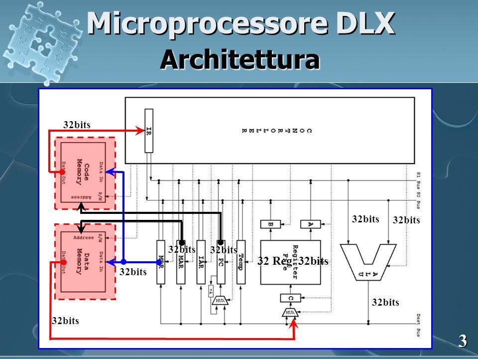 Microprocessore DLX Architettura 32 Reg. 32bits 32bits 3