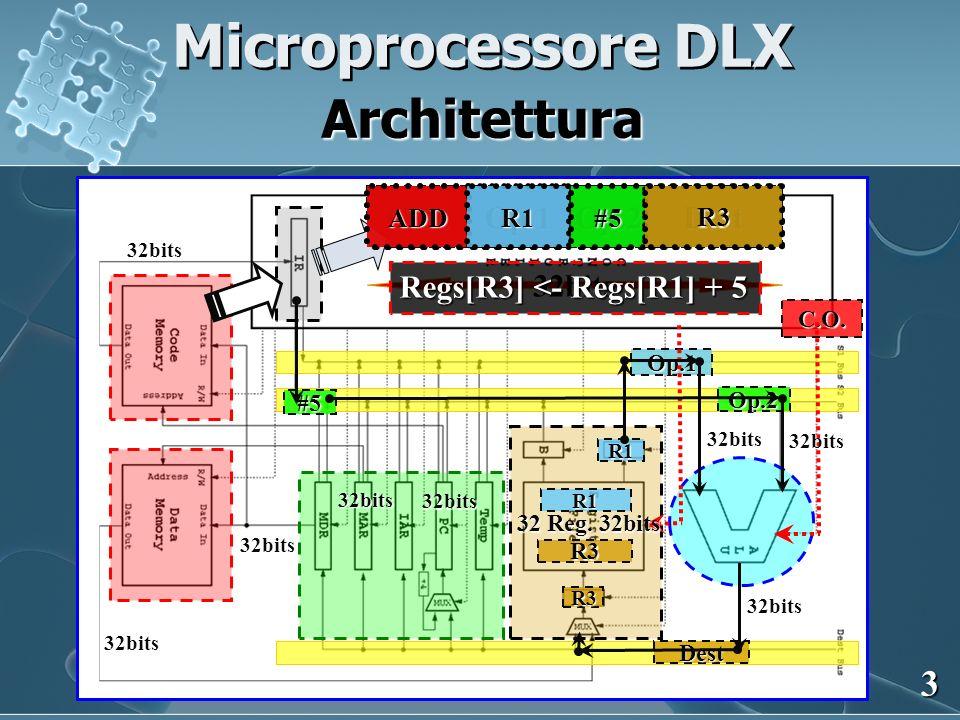Microprocessore DLX Architettura 3 C.O. Op.1 Op.2 Dest