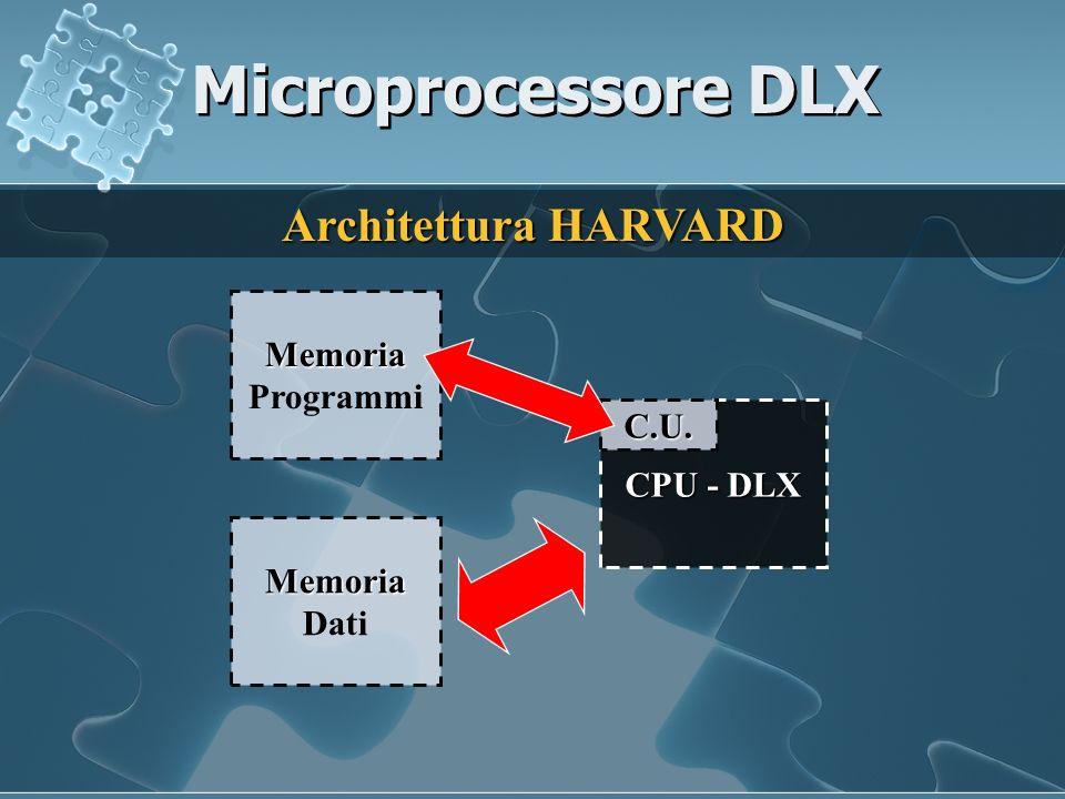 Microprocessore DLX Architettura HARVARD Memoria Programmi C.U.