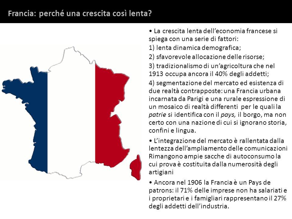 Francia: perché una crescita così lenta