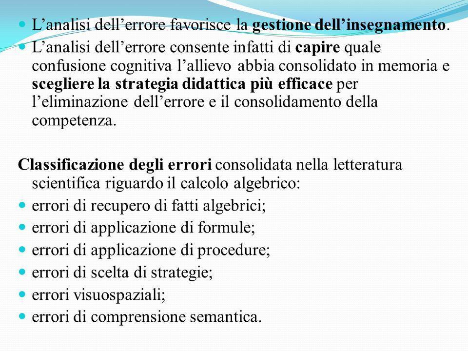 L'analisi dell'errore favorisce la gestione dell'insegnamento.