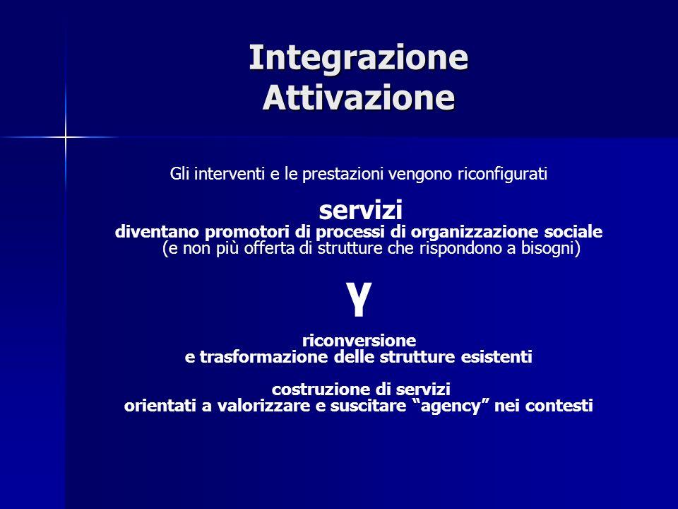 Integrazione Attivazione