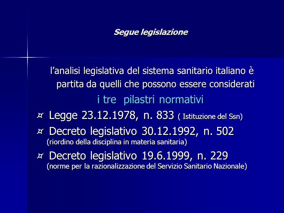 i tre pilastri normativi