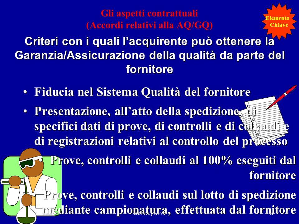 Gli aspetti contrattuali (Accordi relativi alla AQ/GQ)
