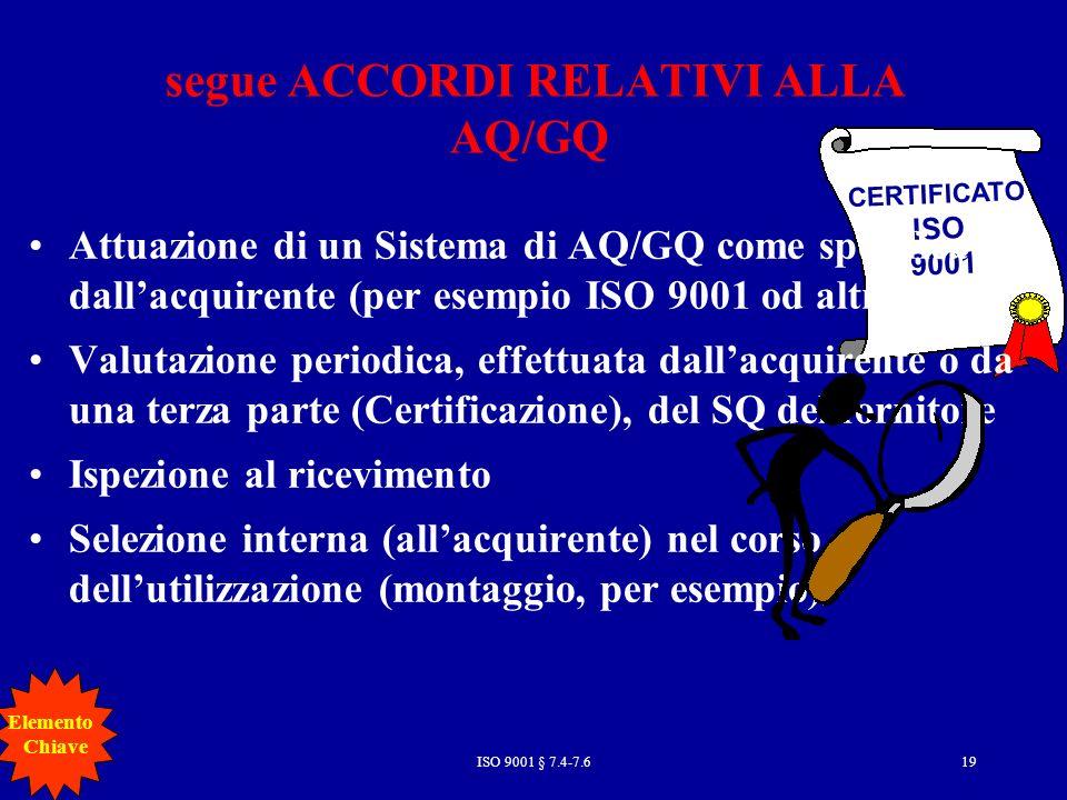 segue ACCORDI RELATIVI ALLA AQ/GQ