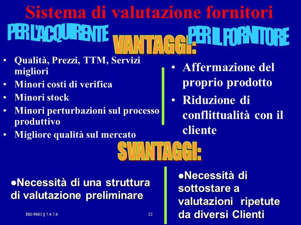 Sistema di valutazione fornitori