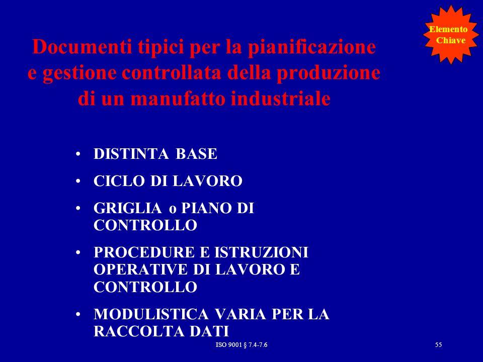 Elemento Chiave. Documenti tipici per la pianificazione e gestione controllata della produzione di un manufatto industriale.