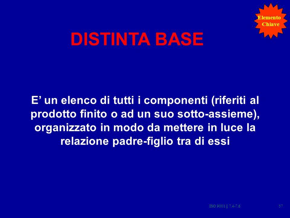 Elemento Chiave. DISTINTA BASE.