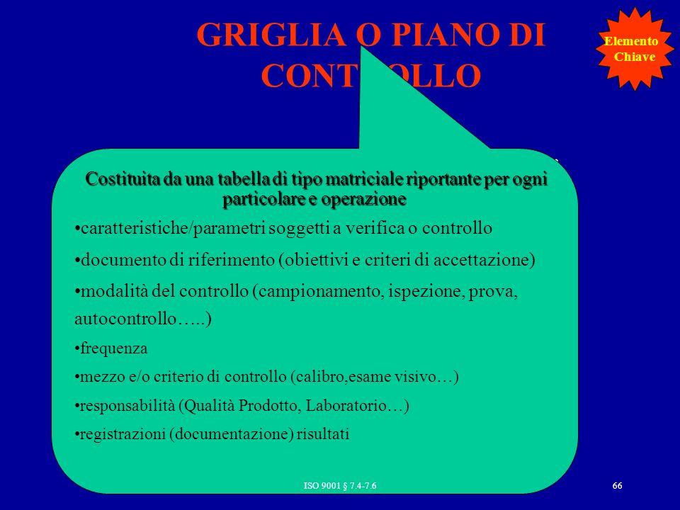 GRIGLIA O PIANO DI CONTROLLO