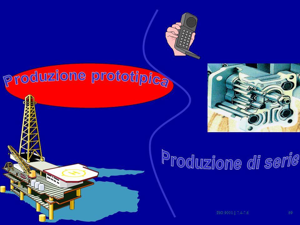 Produzione prototipica