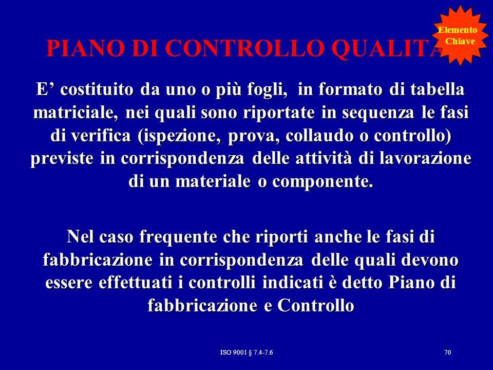 PIANO DI CONTROLLO QUALITÀ