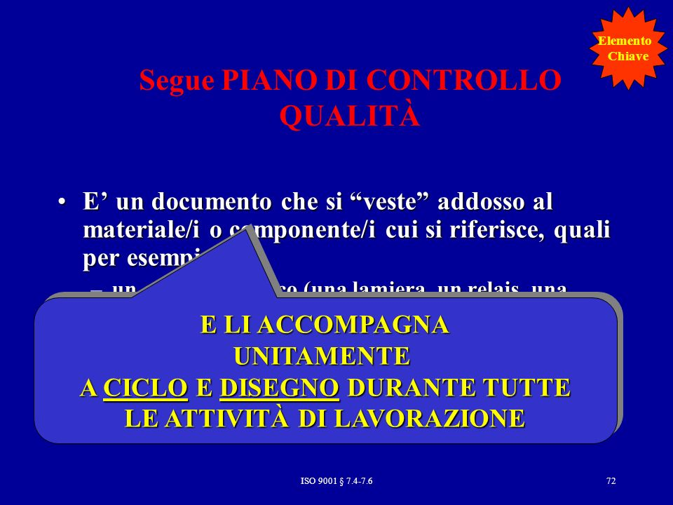 Segue PIANO DI CONTROLLO QUALITÀ