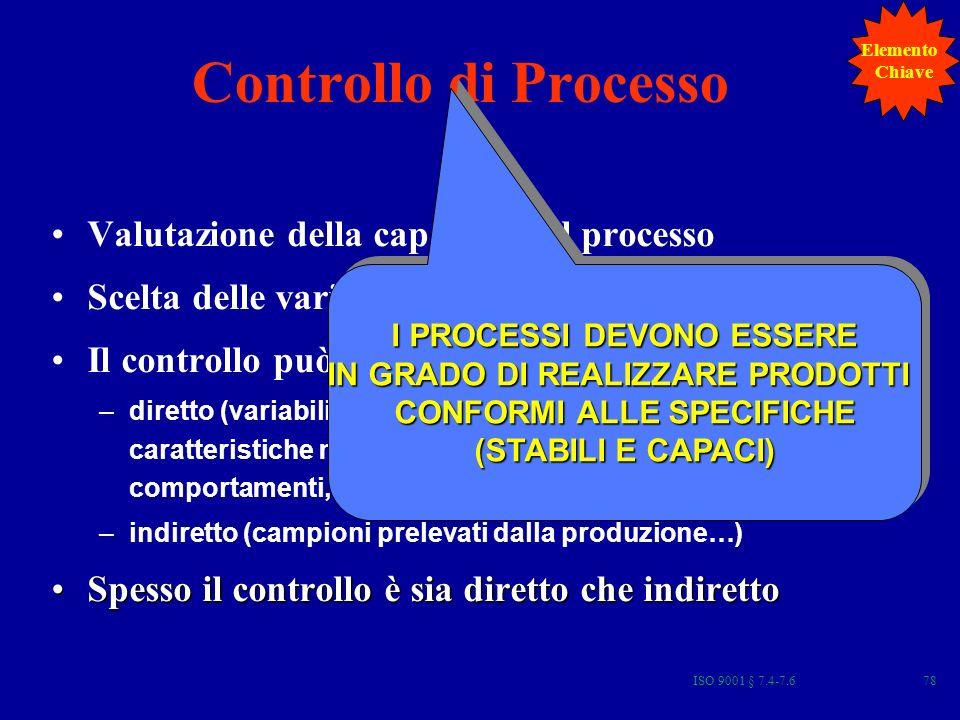 Controllo di Processo Valutazione della capacità del processo